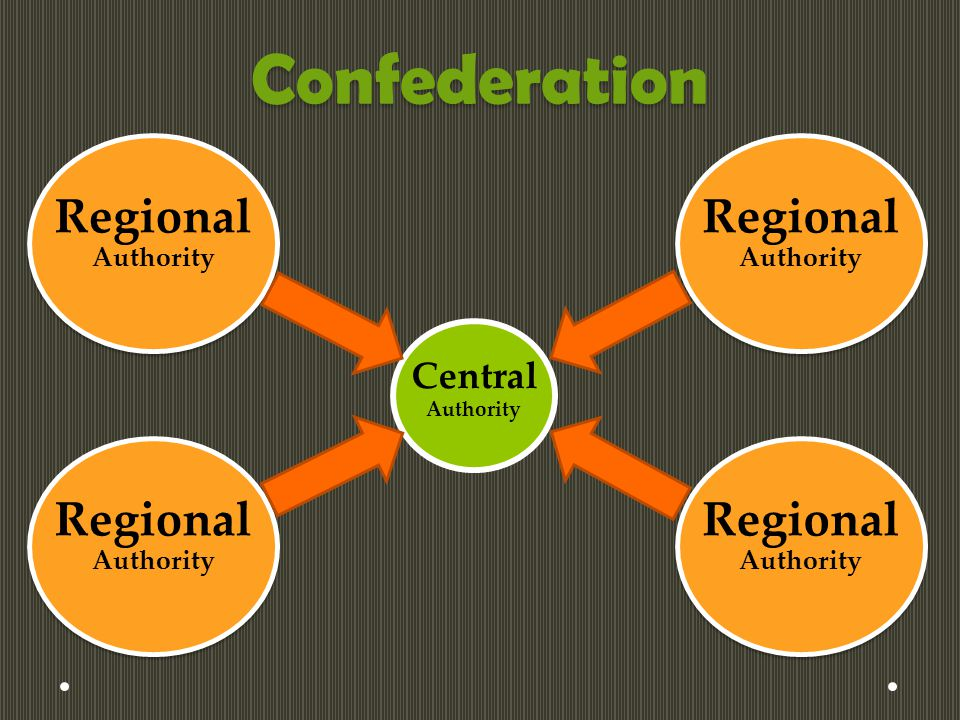 Confederation Regional Regional Regional Regional Central Authority