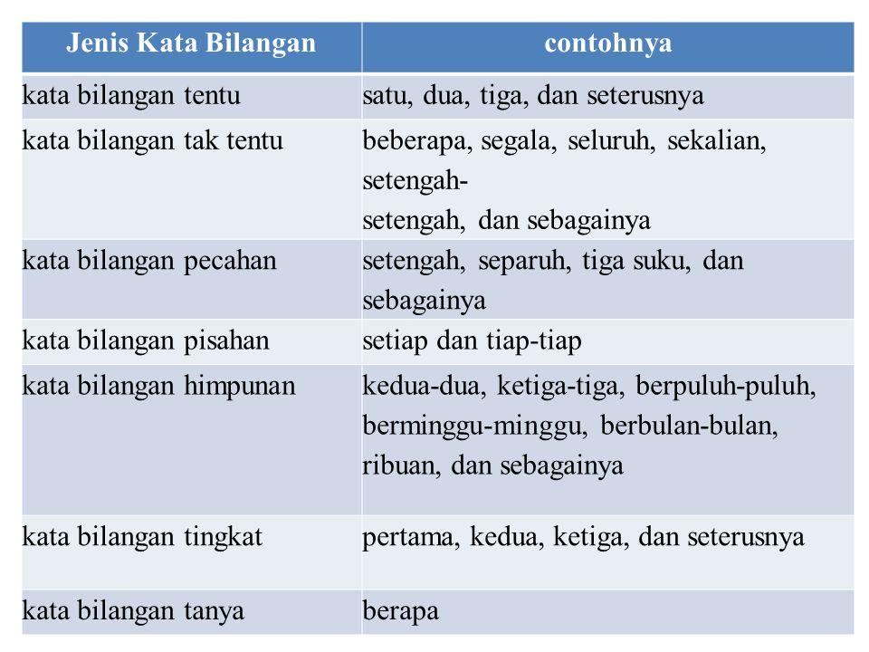 Contoh Kata Bilangan Materi Pelajaran 1