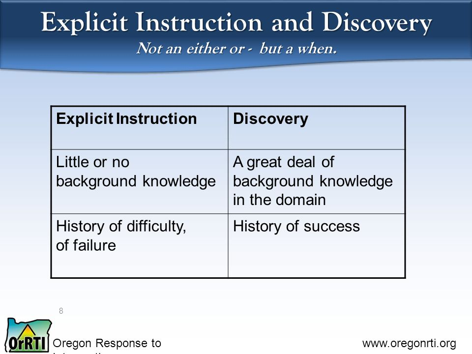 Explicit Instruction Effective And Efficient Teaching Ppt Video