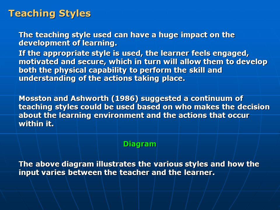mosston and ashworth 1986