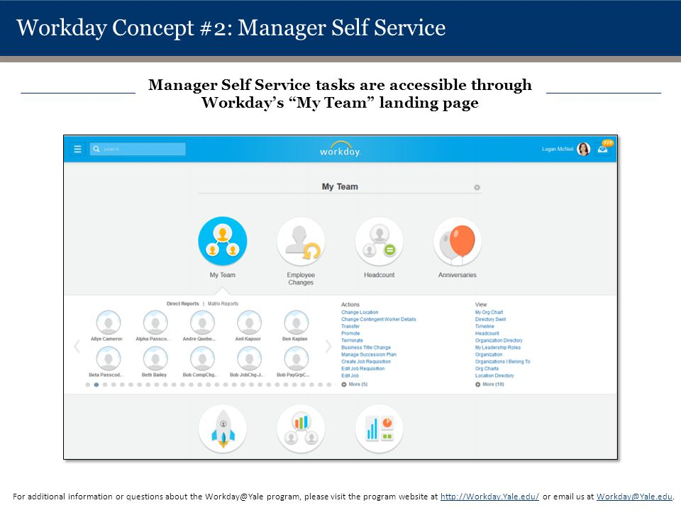 Workday Concept #1: Employee Self Service - ppt video online