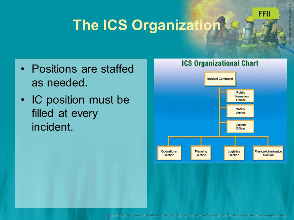 The ICS Organization Positions are staffed as needed.