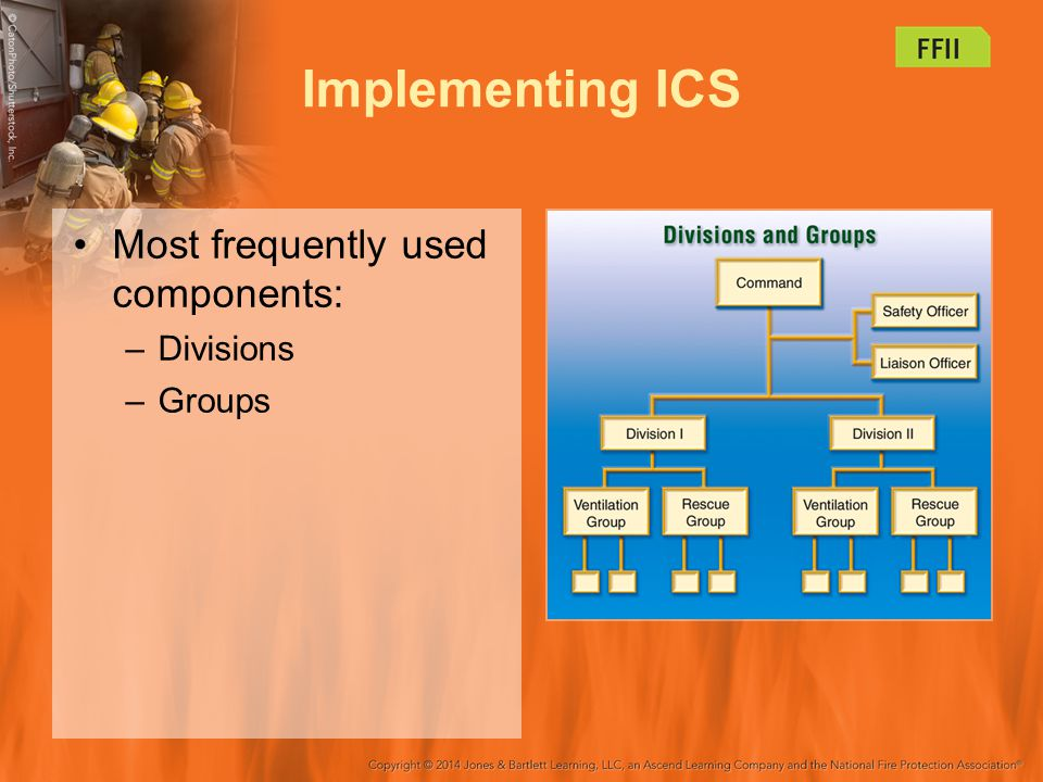 Implementing ICS Most frequently used components: Divisions Groups 39