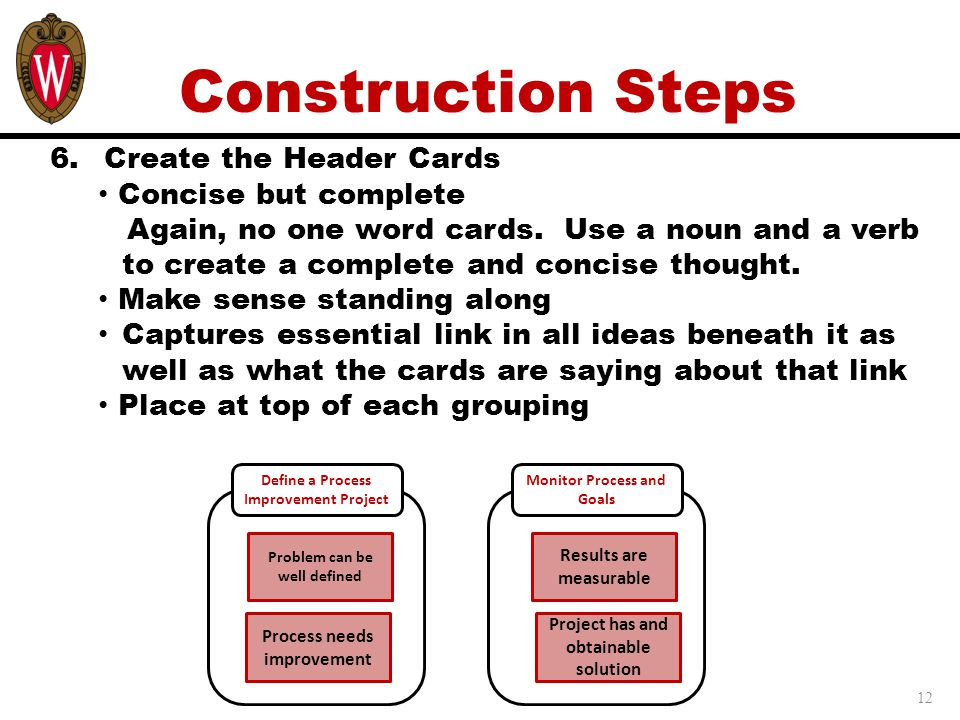 Construction Steps Create the Header Cards Concise but complete