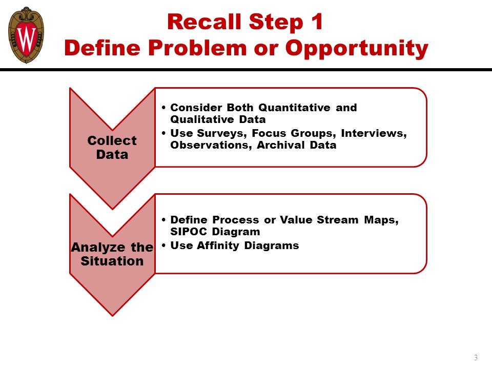 Recall Step 1 Define Problem or Opportunity