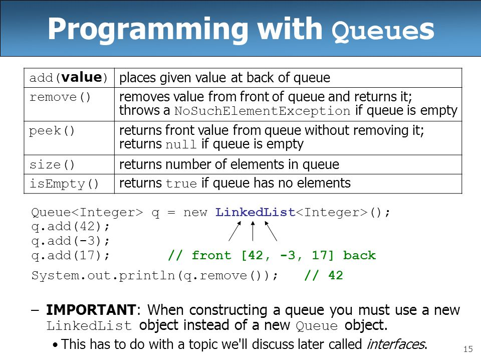 Programming with Queues