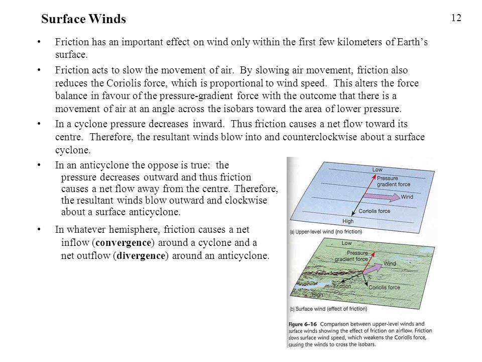 Surface Winds 12. Friction has an important effect on wind only within the first few kilometers of Earth's surface.