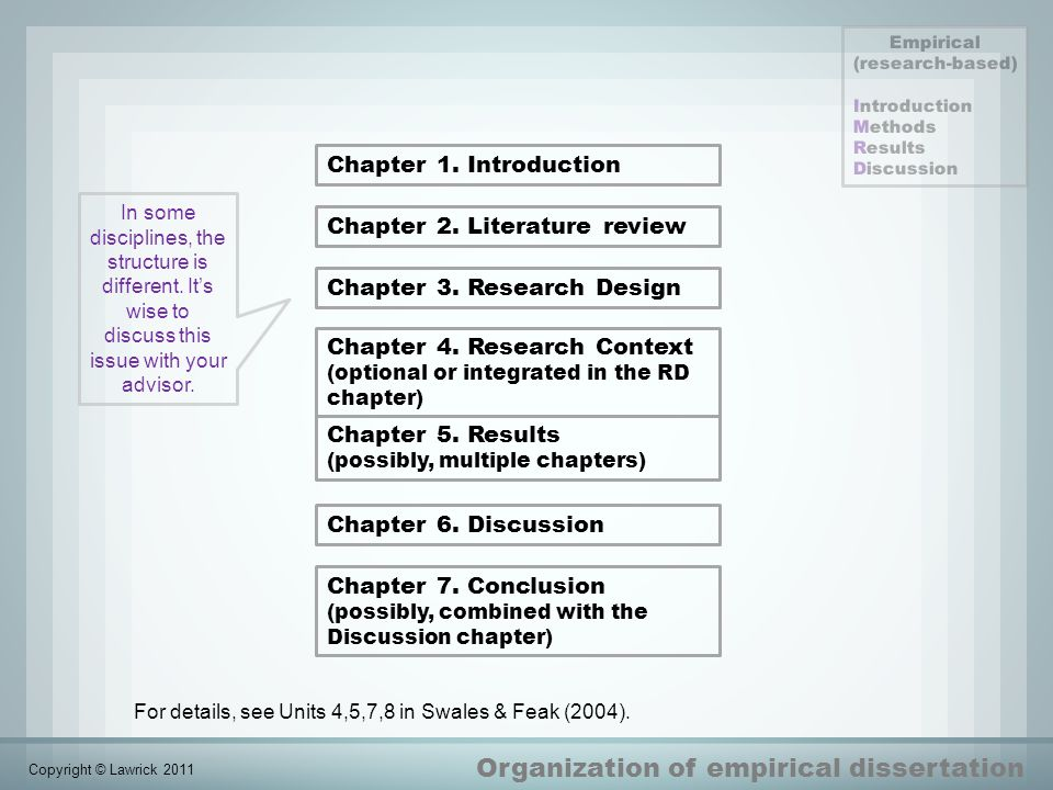 dissertation chapter structure