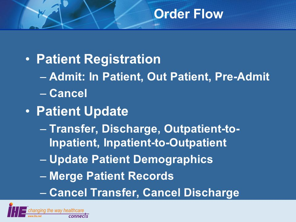 Order Flow Patient Registration Patient Update