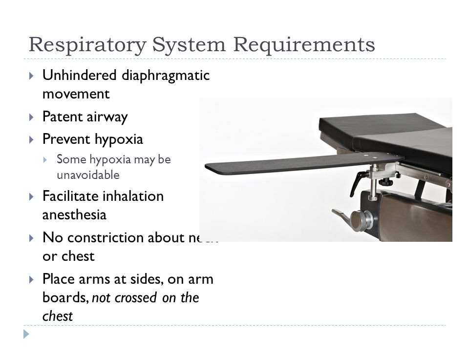 Respiratory System Requirements