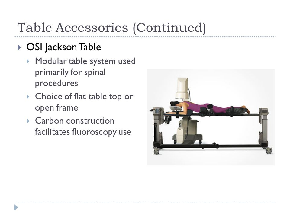 Surgical Patient Positioning - ppt video online download