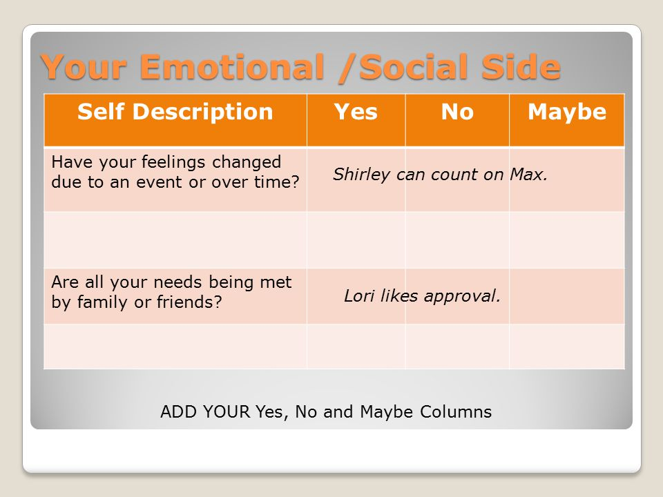 Your Emotional /Social Side