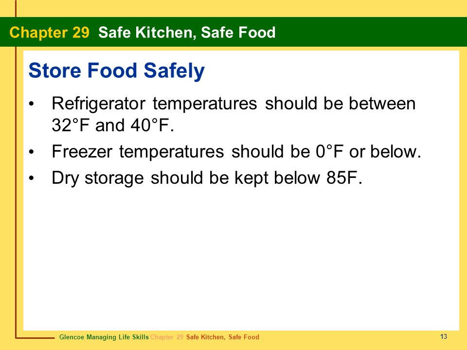 Store Food Safely Refrigerator temperatures should be between 32°F and 40°F. Freezer temperatures should be 0°F or below.