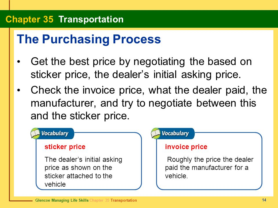 Chapter Section Transportation Options Section Ppt Download - Can you ask dealer for invoice price