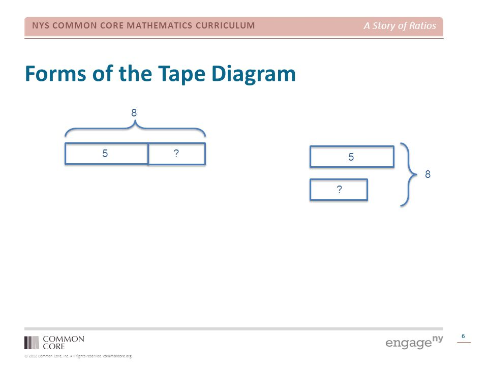 Core math tape diagram diy wiring diagrams a story of ratios tape diagrams time allotted for this slide ppt rh slideplayer com common core math tape diagram elementary math tape diagrams ccuart Images