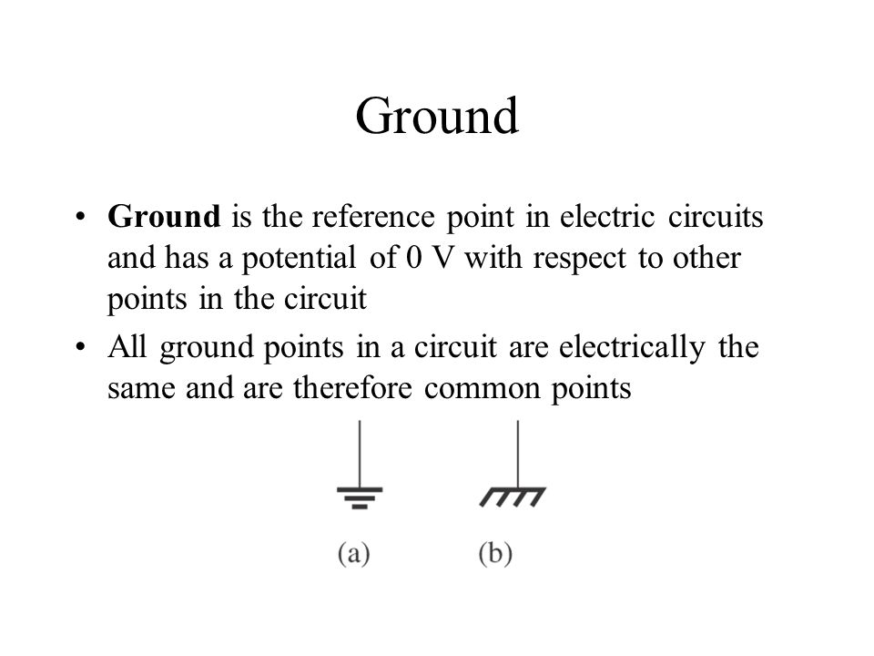 Ground Ground is the reference point in electric circuits and has a potential of 0 V with respect to other points in the circuit.