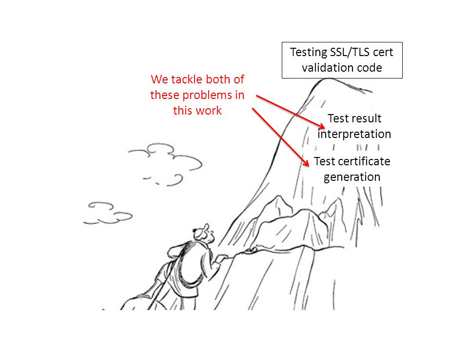 Using Frankencerts For Automated Adversarial Testing Of Certificate