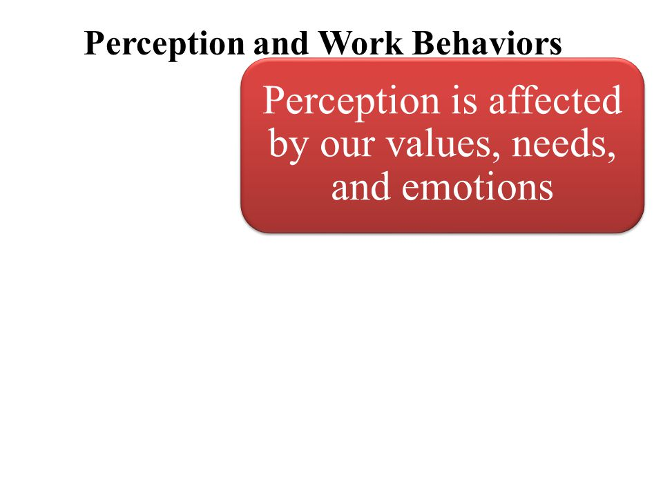 Perception and Work Behaviors