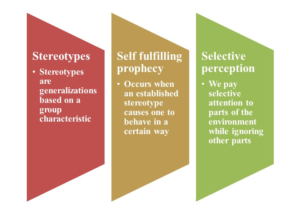 Stereotypes Stereotypes are generalizations based on a group characteristic. Self fulfilling prophecy.