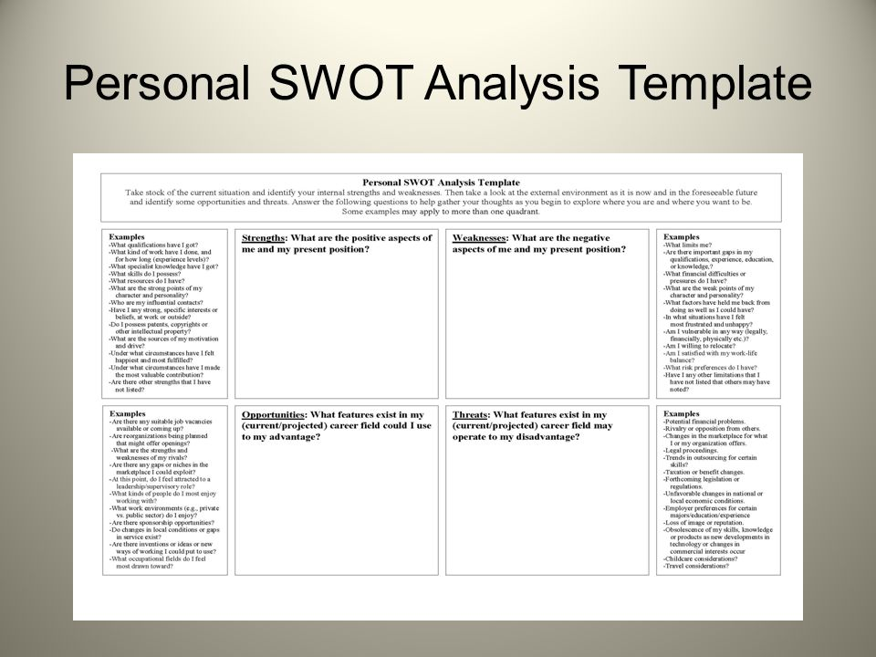 swot analysis for theme parks Swot analysis is an analysis framework used to evaluate a company's competitive position and stands for strengths, weaknesses, opportunities specifically, swot analysis is a foundational assessment model that measures what an organization can and cannot do, and its potential.