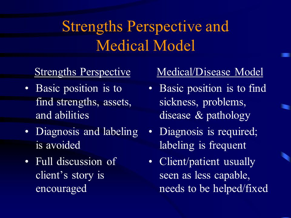 what is the strengths perspective