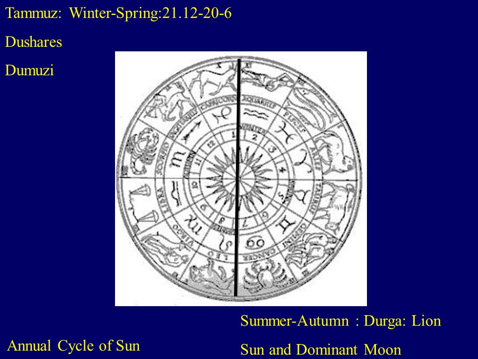 Tammuz: Winter-Spring:
