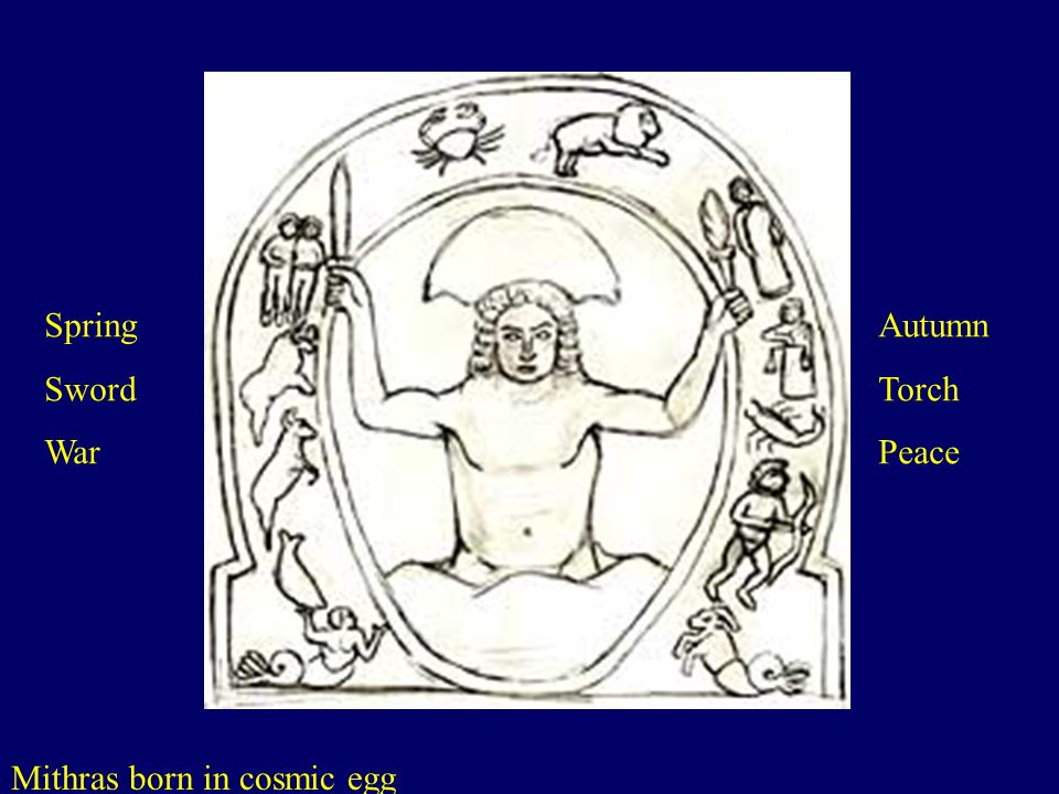 Mithras born in cosmic egg