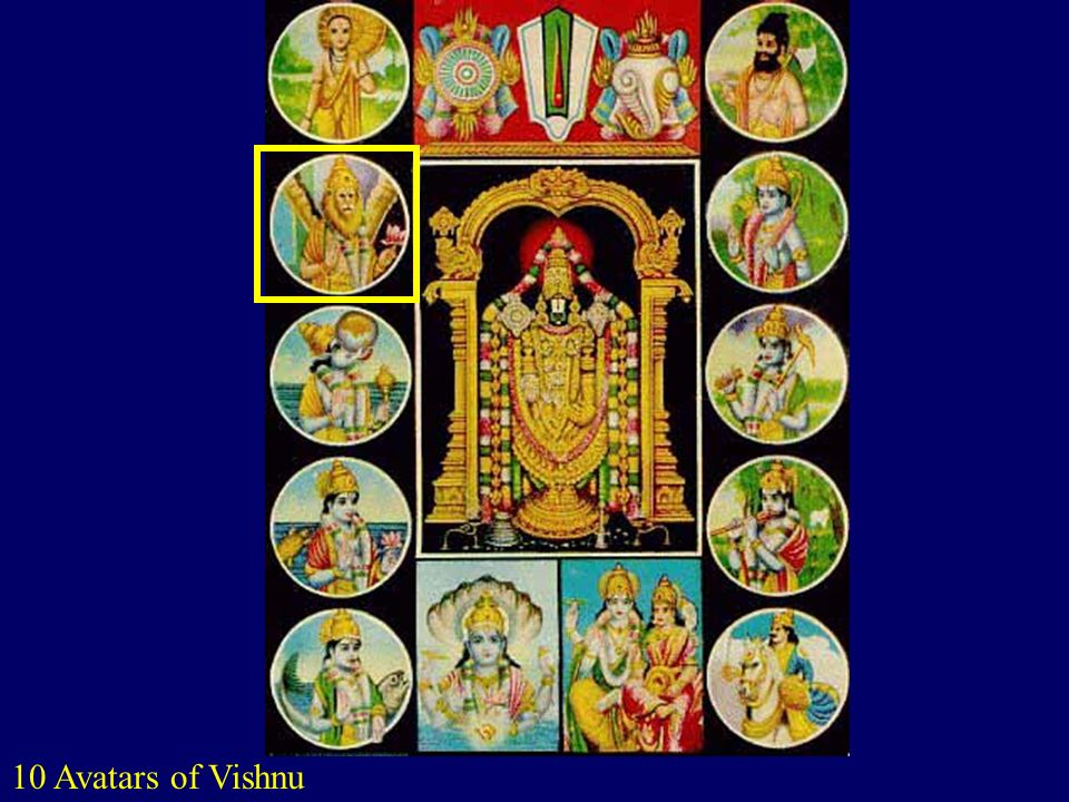 10 Avatars of Vishnu