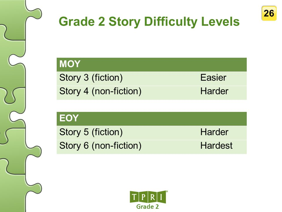 Grade 2 Story Difficulty Levels