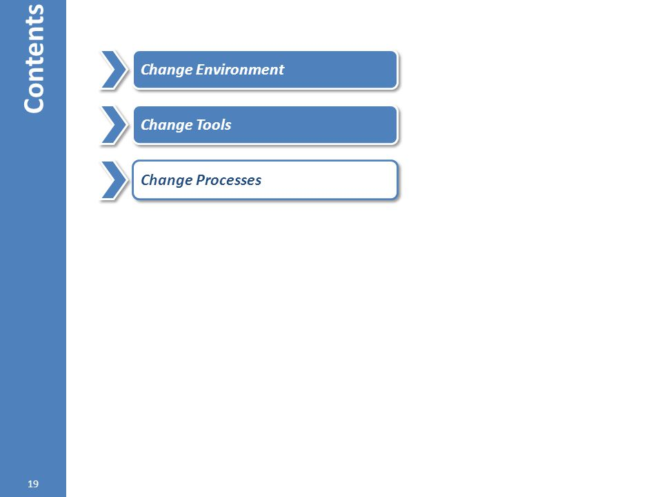 Contents Change Environment Change Tools Change Processes
