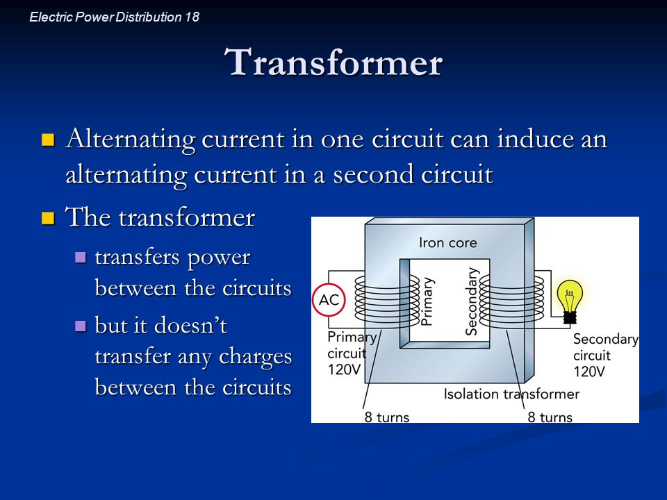 Transformer Alternating current in one circuit can induce an alternating current in a second circuit.
