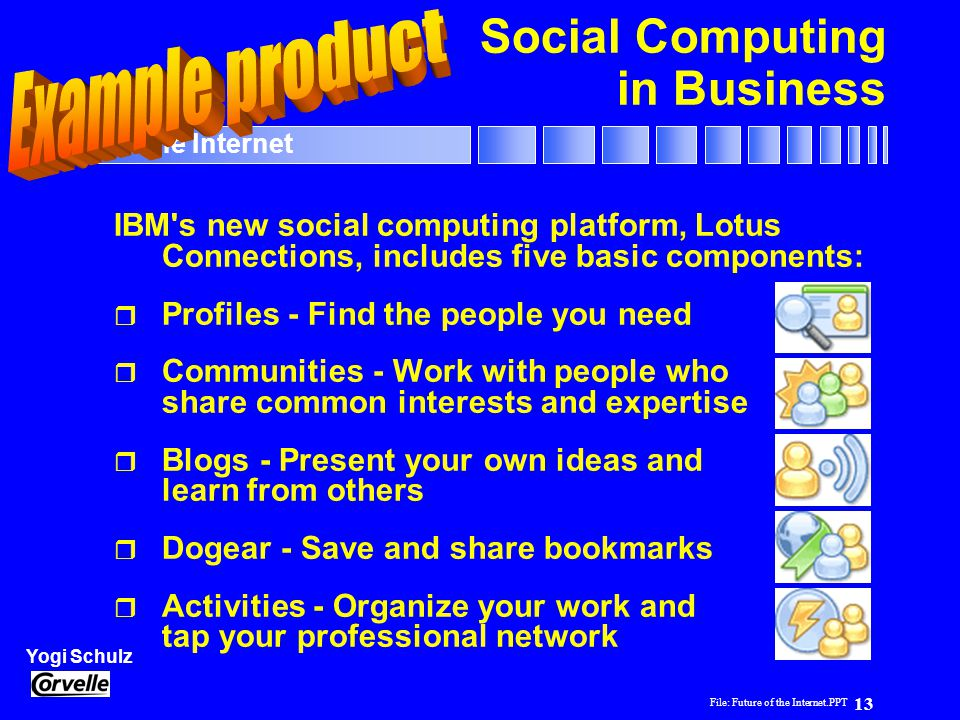 Social Computing in Business