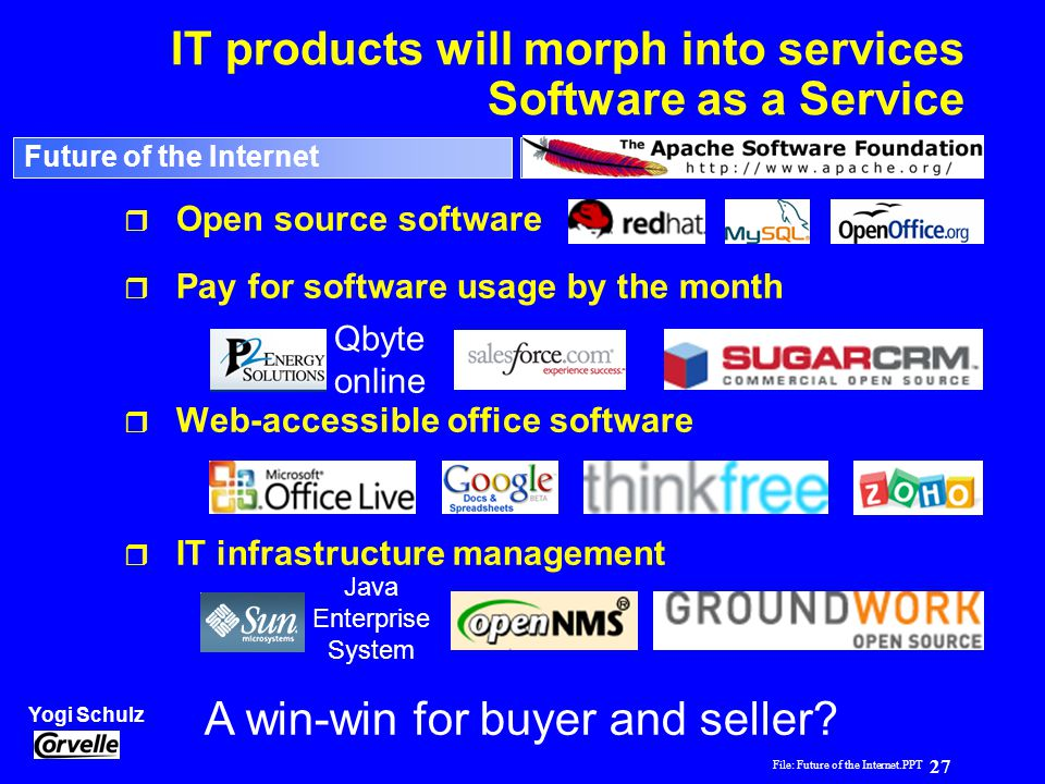 IT products will morph into services Software as a Service