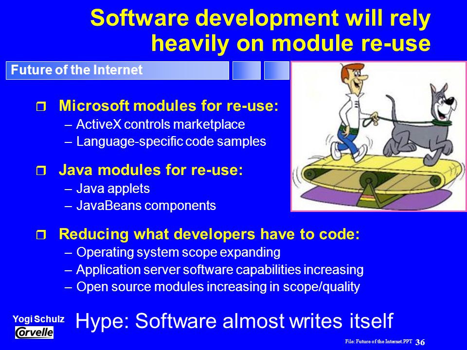 Software development will rely heavily on module re-use