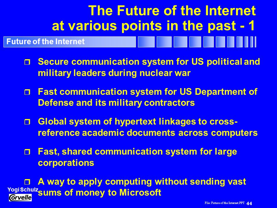 The Future of the Internet at various points in the past - 1