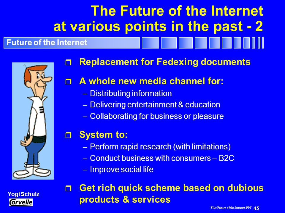 The Future of the Internet at various points in the past - 2