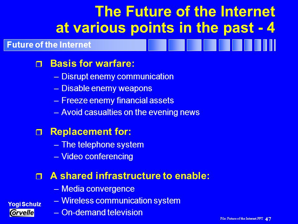 The Future of the Internet at various points in the past - 4