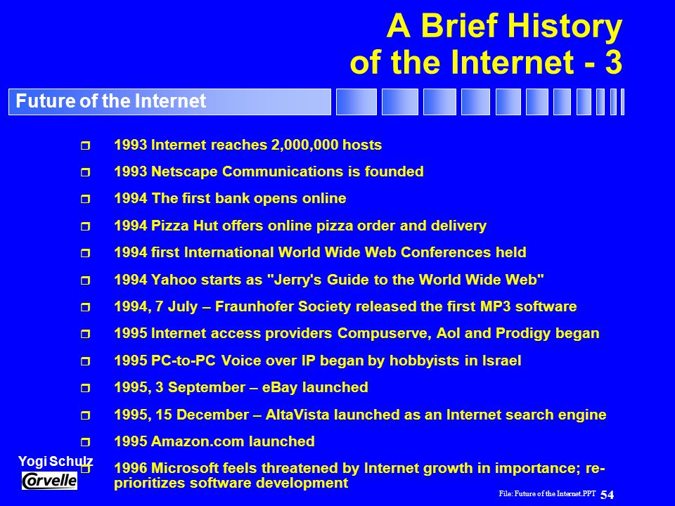 A Brief History of the Internet - 3