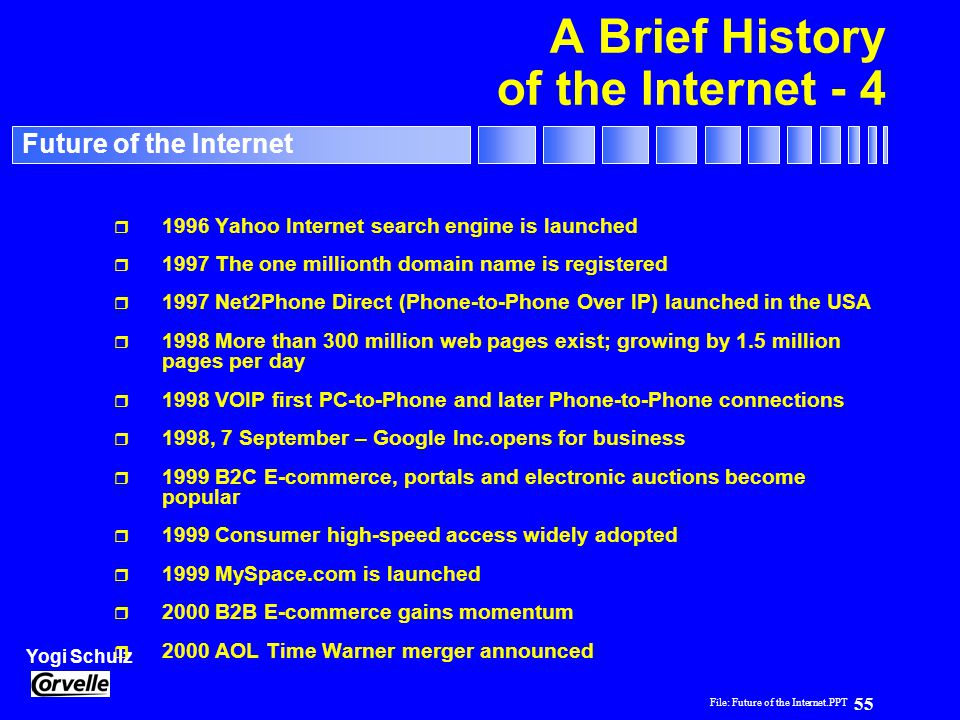 A Brief History of the Internet - 4