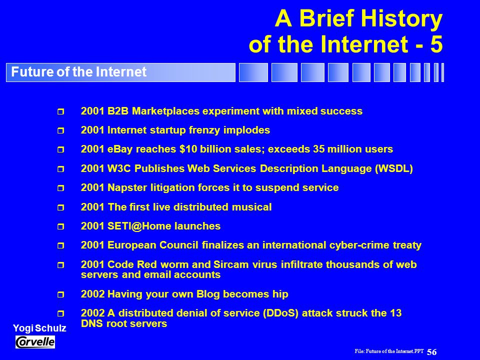 A Brief History of the Internet - 5