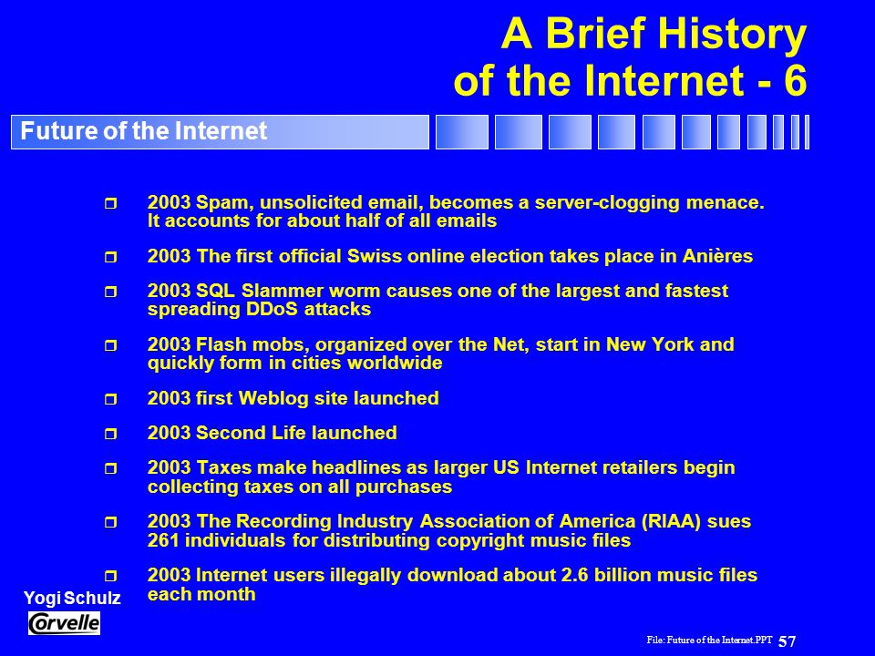A Brief History of the Internet - 6