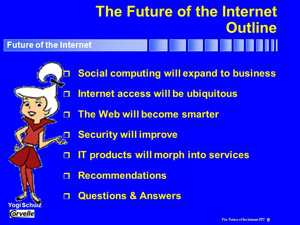 The Future of the Internet Outline