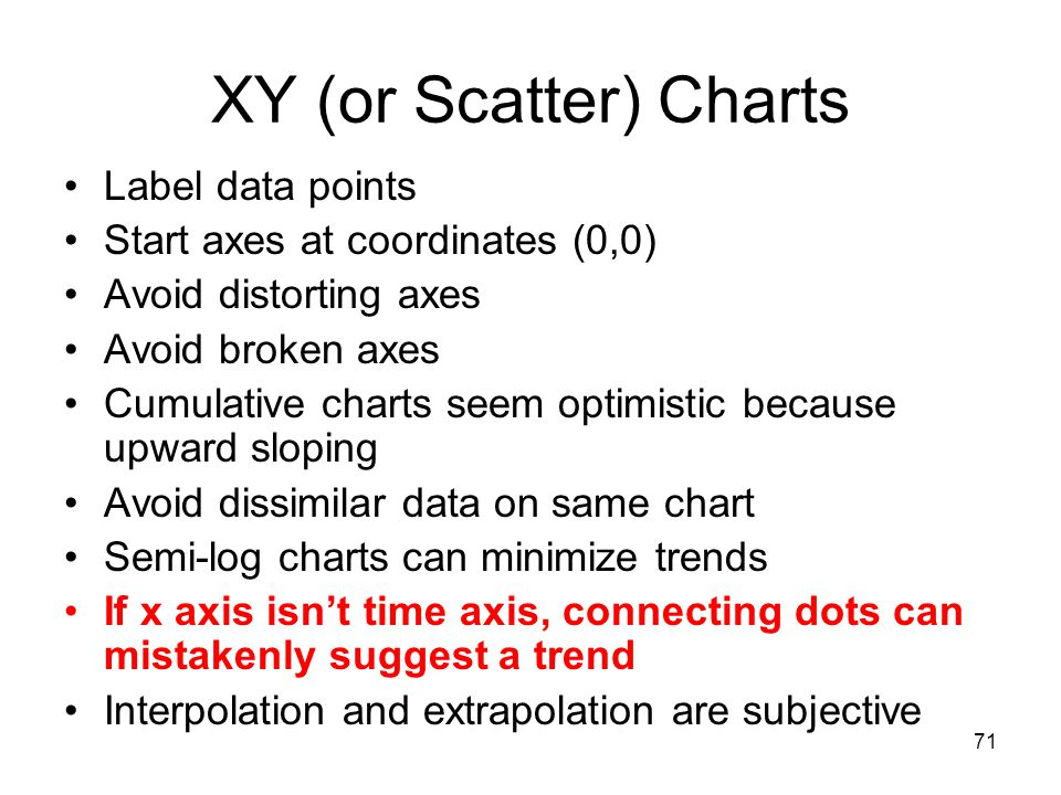 XY (or Scatter) Charts Label data points