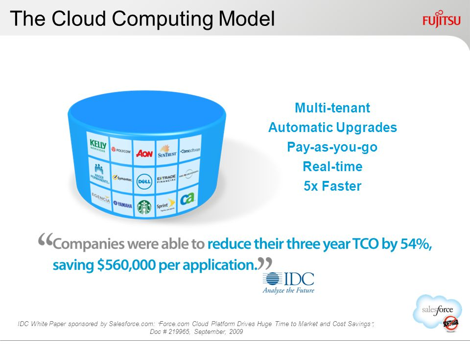 The Cloud Computing Test