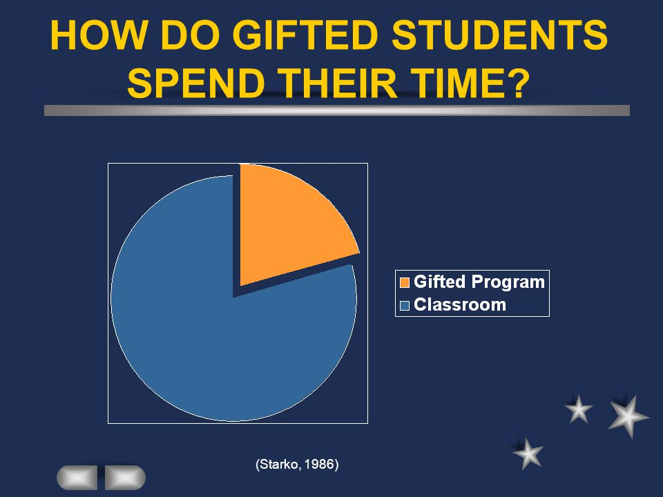 HOW DO GIFTED STUDENTS SPEND THEIR TIME
