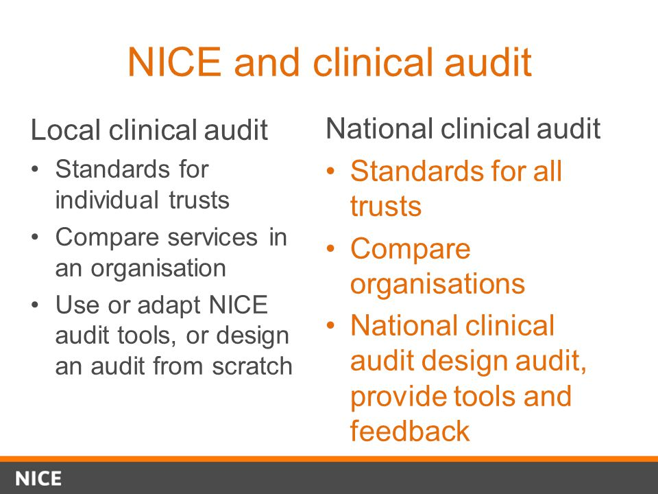 NICE and clinical audit