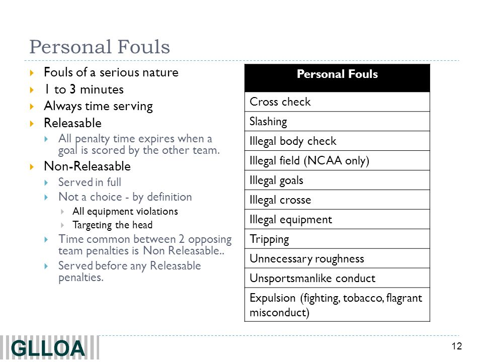 Personal Fouls Fouls of a serious nature 1 to 3 minutes