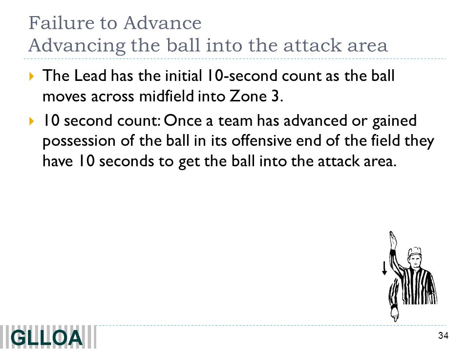Failure to Advance Advancing the ball into the attack area