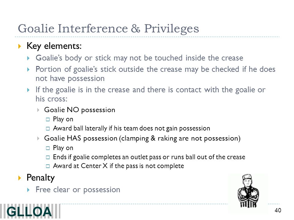 Goalie Interference & Privileges