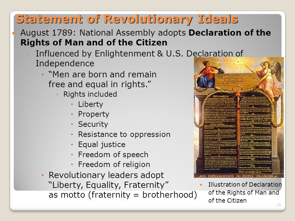 Statement of Revolutionary Ideals